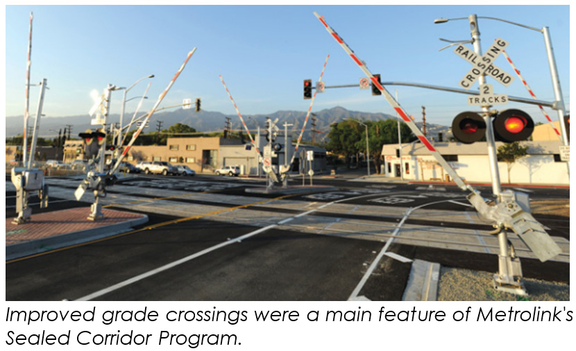 Improved grade crossings were a main feature of Metrolink's Sealed Corridor Program