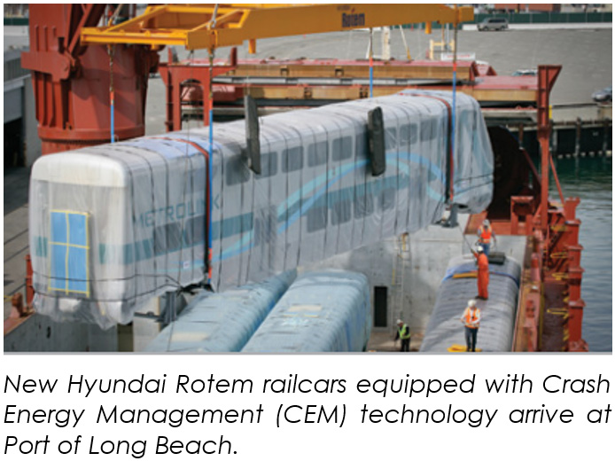 New Hyundai Rotem railcars equipped with Crash Energy Management (CEM) technology arrive at Port of Long Beach